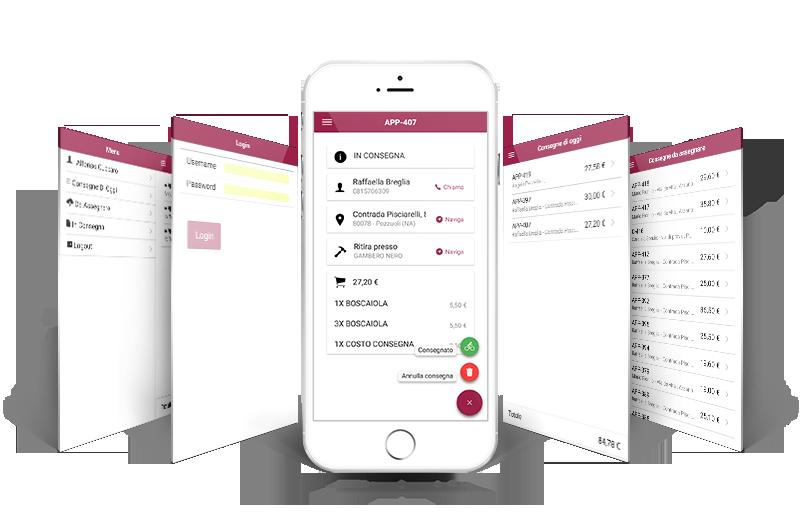 App Asporto e Consegna a Domicilio | Come Aumentare la Produttività dei Fattorini | ASPORTO E CONSEGNA A DOMICILIO PER FATTORINI